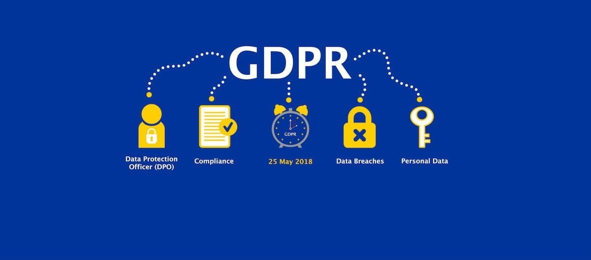 GDPR compliance - 5 Minute Guide to GDPR for Wedding Photographers